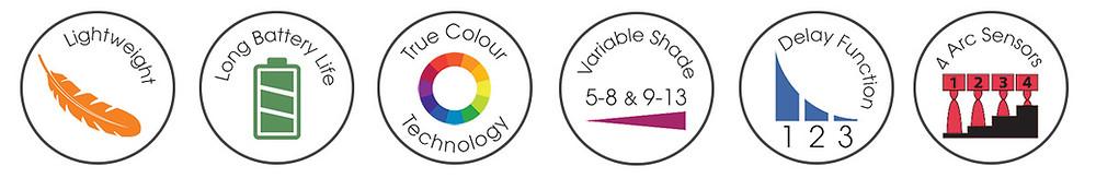Jasic True Colour ADF Helmet Feature Icons