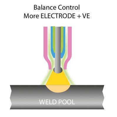 Jasic Balance Control -VE Illustration