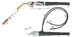 Parts of a MIG Welding Gun