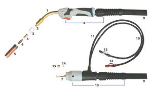Jasic Water-Cooled MIG Gun
