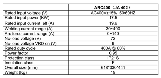 Jasic Arc 400 Welding Inverter Data