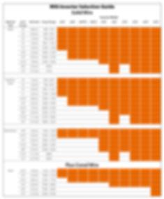 MIG_Inverter_Selection_Guide.jpg
