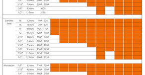 Jasic MIG Inverter Welder Selection Guide