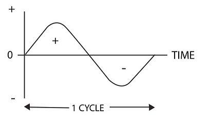Jasic Welding Inverters Weld Cycle.jpg