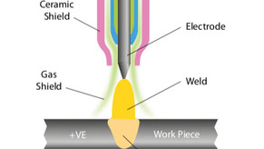 What are the differences between TIG (DC) and TIG (AC)?