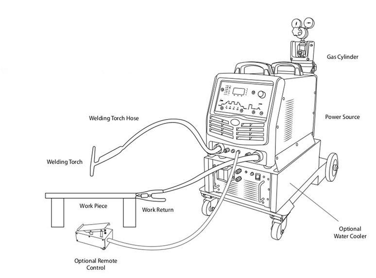 Jasic TIG Welding Inverter System.jpg
