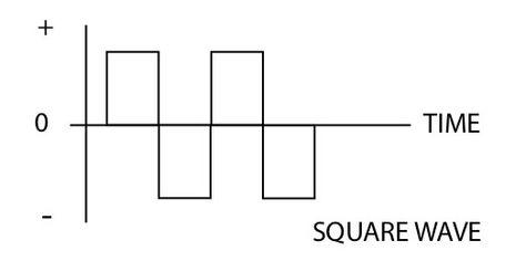 Jasic Welding Inverters Square Wave.jpg