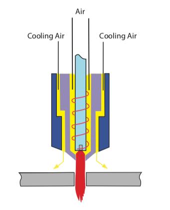 Jasic Air Plasma Cutting Illustration