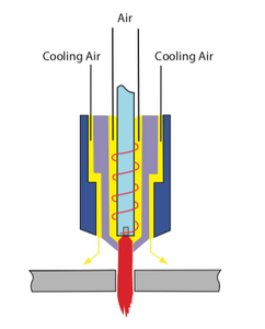 Jasic Air Plasma Cutting Illustration