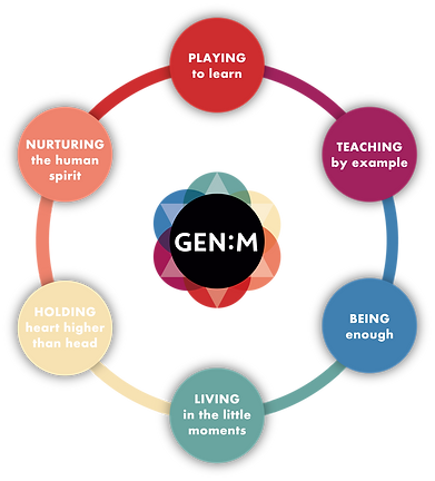 03-28-16-07-24-00_GENM+Infographic.png