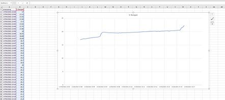 Grafico Excel.PNG