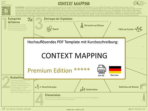 Context Mapping (German)