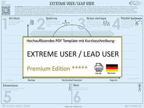 Extreme/Lead User (German)