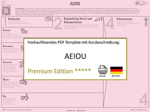 AEIOU (German)