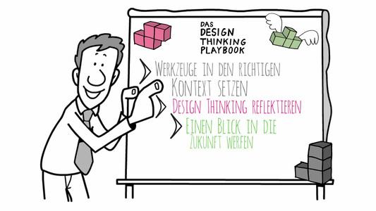 Design Thinking Page