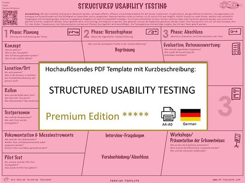 Structured Usability Testing (German)