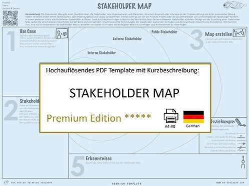 Stakeholder Map (German)