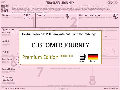 Customer Journey Map (German)
