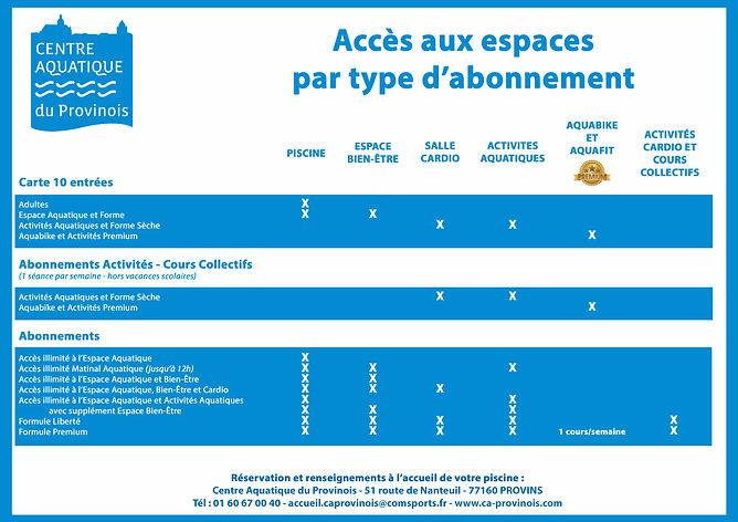 Accès_par_type_abo.jpg