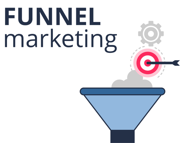 Funnel marketing