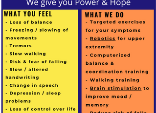 Parkinson's Disease: We Give you Power & Hope