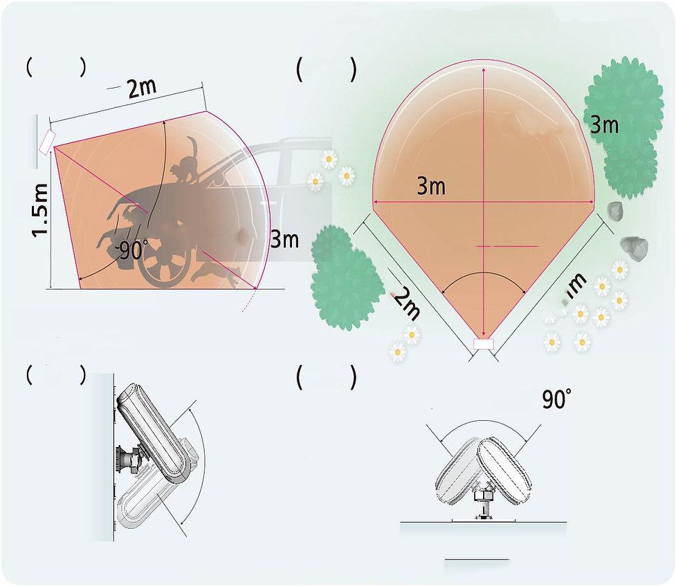 sensing area.jpg