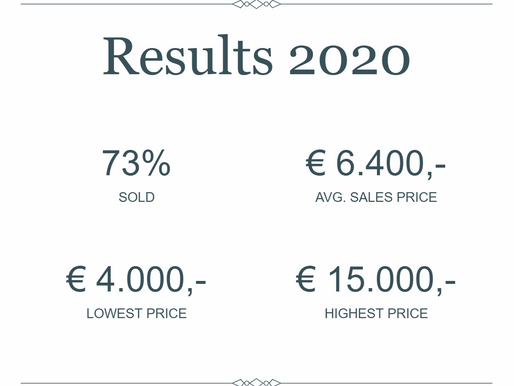 Proud of the result of the foals sold in 2020