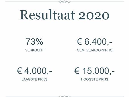 Resultaat verkochte veulens 2020 mag er zijn