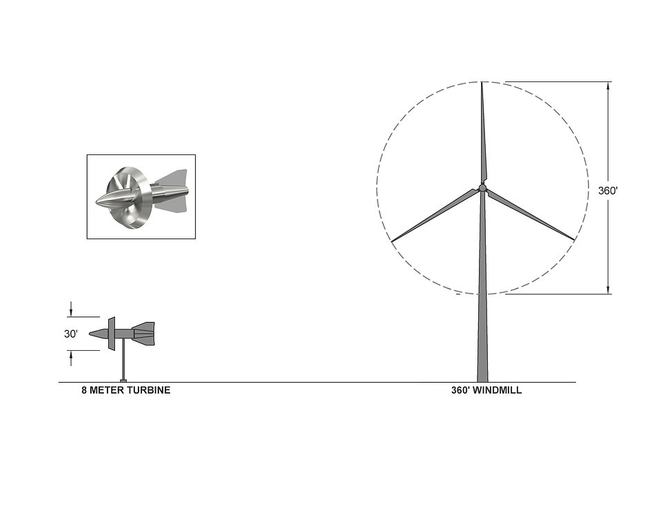 KeanWindTurbine vs 360 ft turbine compar