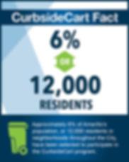 CurbsideCart-web_blue_border-1.jpg