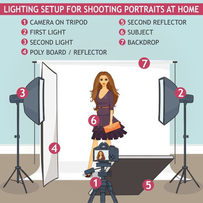 Simple Effective Photography Lighting Guide