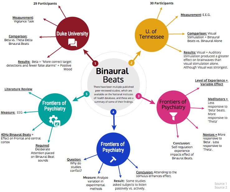 binaural-beats-infographic_1_orig.png