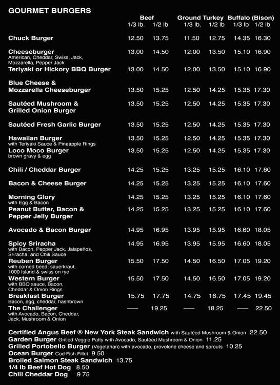 burger menu 2021.jpg