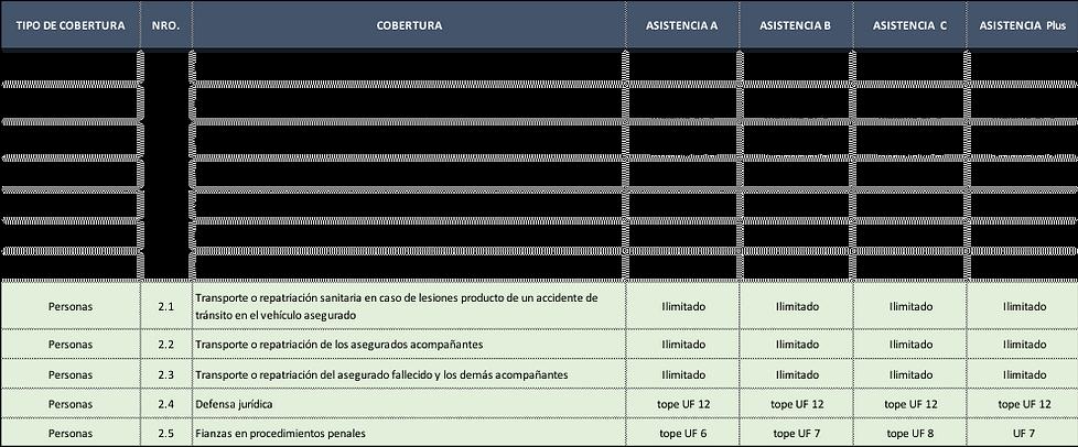 CUADRO DE ASISTENCIAS 1.png