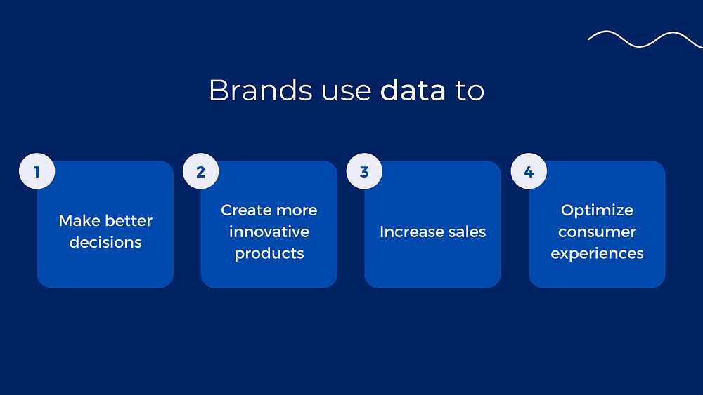 brands use data to make better decisions, create more innovative products, increase sales, and optimize the consumer experience