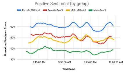 gff sentiment graph.png