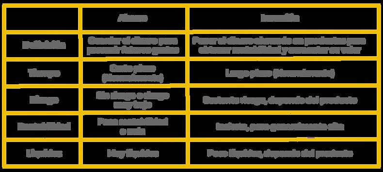 tabla_ahorro.png