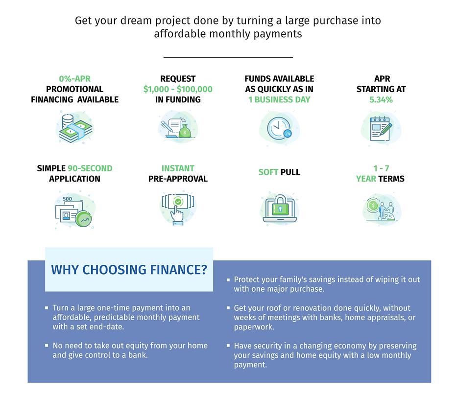 Financing.png