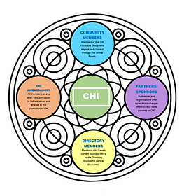 CHI-logo-for-website.png