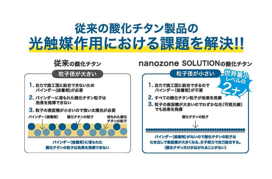新型コロナウイルスエビデンス取得!持続可能な社会を目指して、貢献したい東京練馬TCR