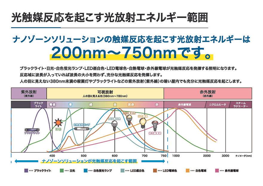 新型コロナウイルスエビデンス取得!関東で光触媒をお探しなら、東京練馬TCRへ!