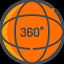 cafe-platzerl-360-grad-tour