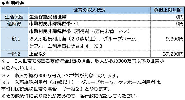 191019【HP用】利用金額.jpg
