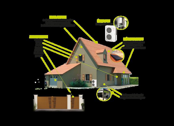 HOUSE eco détail pretations .png