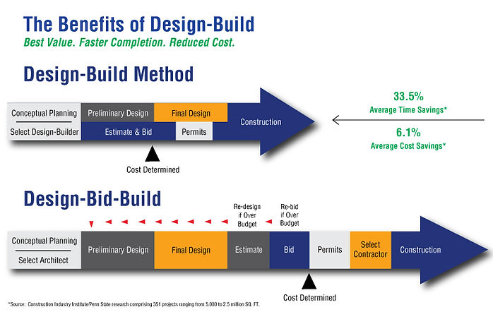 DB-vs-DBB-graphic.jpg