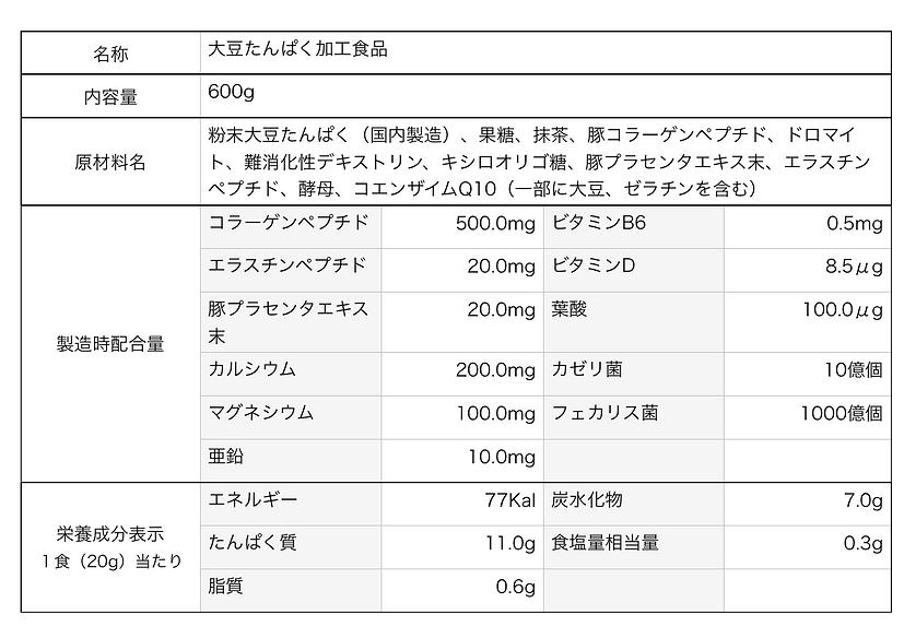 成分表11.30.png