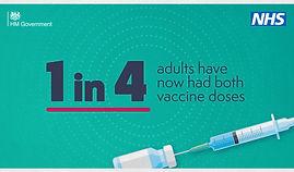 vaccineupdateapr2.jpg