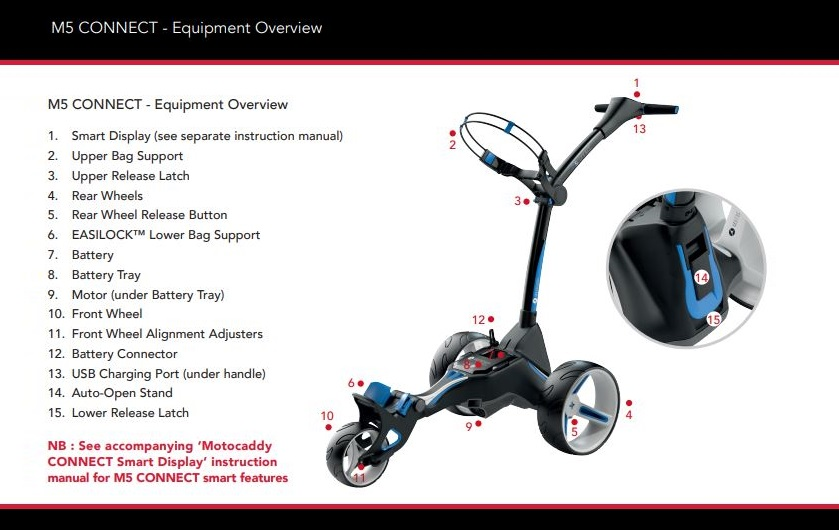 Motocaddy M5 Connect '18