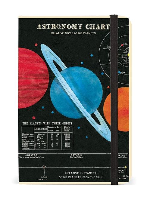 Cavallini Notebook Astronomy Design - Small