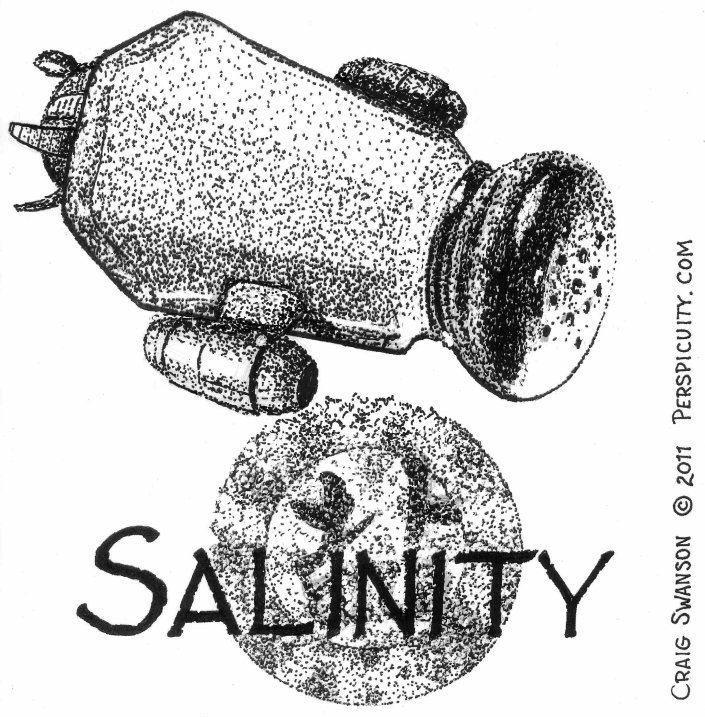 Salinity